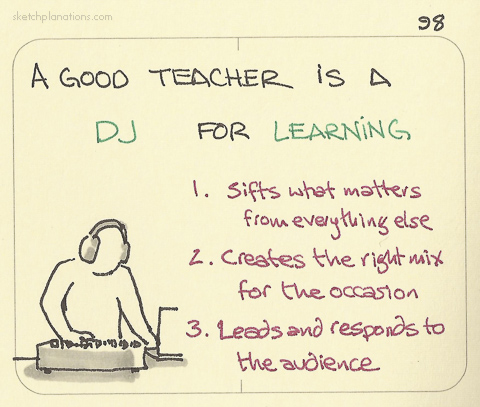 dj_learning