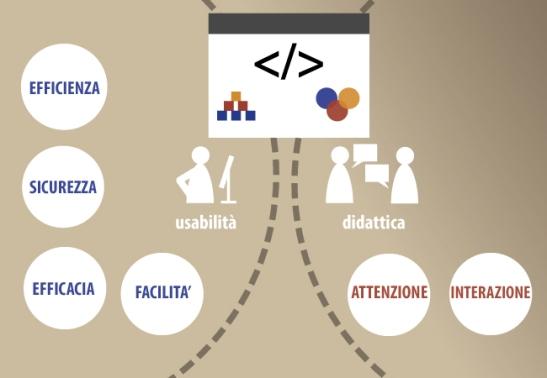 design_didattica