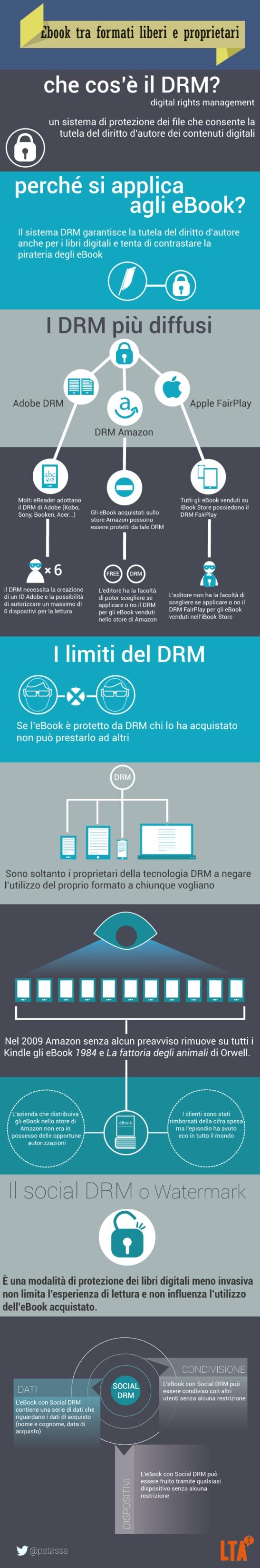 DRM_infografica_web_corretto