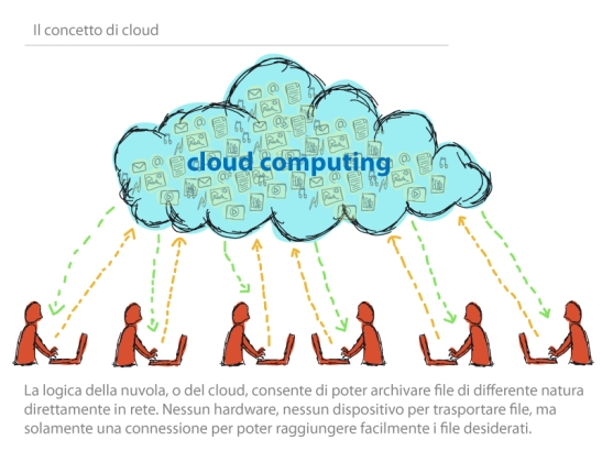 Cloud_Illustrazione2